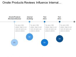 Onsite Products Reviews Influence Internal Auditing Training Mentoring