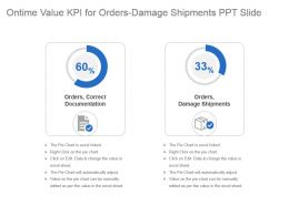 Ontime Value Kpi For Orders Damage Shipments Ppt Slide