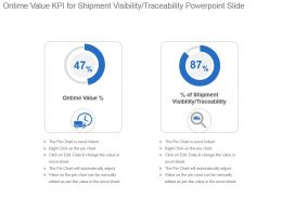 Ontime Value Kpi For Shipment Visibility Traceability Powerpoint Slide