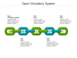 Open Circulatory System Ppt Powerpoint Presentation Model Files Cpb