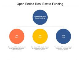 Open Ended Real Estate Funding Ppt Powerpoint Presentation Pictures Professional Cpb