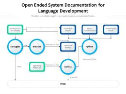 Open Ended System Documentation For Language Development