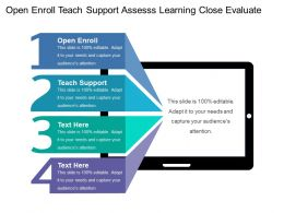 Open Enroll Teach Support Assess Learning Close Evaluate