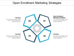 Open Enrollment Marketing Strategies Ppt Powerpoint Presentation Outline Guidelines Cpb
