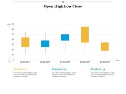 Open High Low Close Finance Ppt Infographics Example Introduction