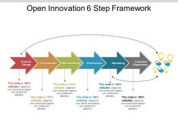 Open Innovation 6 Step Framework