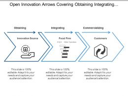 Open Innovation Arrows Covering Obtaining Integrating Commercializing