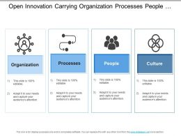 Open Innovation Carrying Organization Processes People And Culture