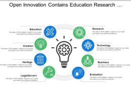Open Innovation Contains Education Research Technology Business