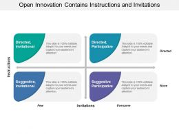 Open Innovation Contains Instructions And Invitations