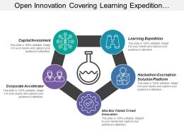 Open Innovation Covering Learning Expedition Corporate Accelerator