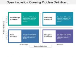 Open Innovation Covering Problem Definition And Domain