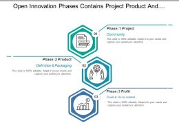 Open Innovation Phases Contains Project Product And Profit