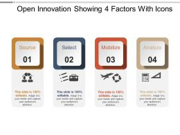 Open Innovation Showing 4 Factors With Icons