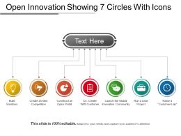 Open Innovation Showing 7 Circles With Icons