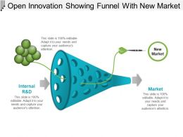 Open Innovation Showing Funnel With New Market