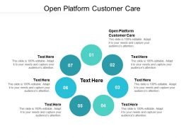 Open Platform Customer Care Ppt Powerpoint Presentation Infographics Background Image Cpb