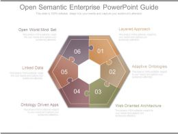 Open Semantic Enterprise Powerpoint Guide