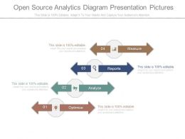 Open Source Analytics Diagram Presentation Pictures