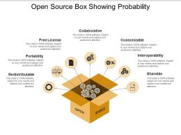 Open Source Box Showing Probability