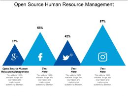 Open Source Human Resource Management Ppt Powerpoint Presentation Slides Graphics Download Cpb