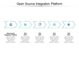 Open Source Integration Platform Ppt Powerpoint Presentation Infographics Cpb