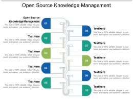 Open Source Knowledge Management Ppt Powerpoint Presentation Slides Graphics Example Cpb