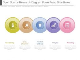 open_source_research_diagram_powerpoint_slide_rules_Slide01