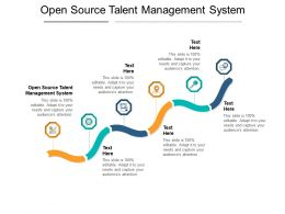 Open Source Talent Management System Ppt Powerpoint Presentation Slides Skills Cpb