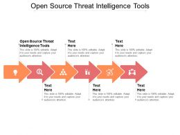 Open Source Threat Intelligence Tools Ppt Powerpoint Presentation Ideas Graphics Example Cpb