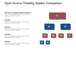 Open Source Ticketing System Comparison Ppt Powerpoint Presentation Gallery Ideas Cpb
