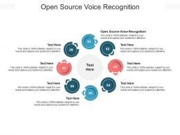 Open Source Voice Recognition Ppt Powerpoint Presentation Styles Mockup Cpb