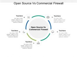 Open Source Vs Commercial Firewall Ppt Powerpoint Presentation Ideas Demonstration Cpb