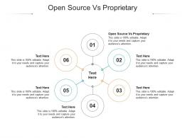 Open Source Vs Proprietary Ppt Powerpoint Presentation File Objects Cpb