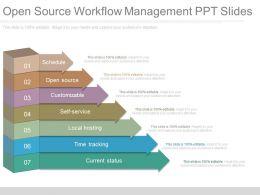 Open Source Workflow Management Ppt Slides
