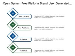 Open System Free Platform Brand User Generated Content