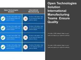 Open Technologies Solution International Manufacturing Teams Ensure Quality