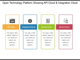 Open Technology Platform Showing Api Cloud And Integration Cloud