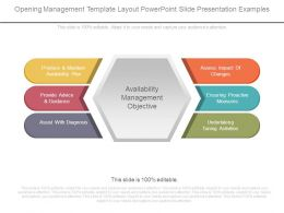 Opening Management Template Layout Powerpoint Slide Presentation Examples
