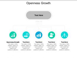 Openness Growth Ppt Powerpoint Presentation Infographics Model Cpb