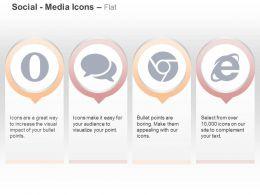 opera_we_chat_chrome_internet_explorer_ppt_icons_graphics_Slide01