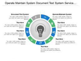 Operate Maintain System Document Test System Service Support