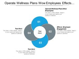 Operate Wellness Plans Wow Employees Effects Employee Engagement Cpb