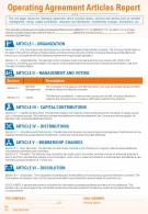 Operating Agreement Articles Report Presentation Report Infographic PPT PDF Document