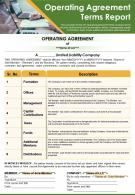 Operating Agreement Terms Report Presentation Report Infographic PPT PDF Document