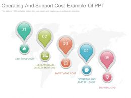 Operating And Support Cost Example Of Ppt