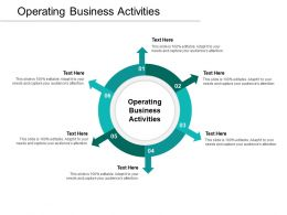 Operating Business Activities Ppt Powerpoint Presentation Pictures Visual Aids Cpb