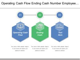 Operating Cash Flow Ending Cash Number Employee Suggestions
