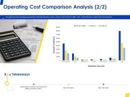 Operating Cost Comparison Analysis Amount Ppt Powerpoint Presentation Pictures Topics