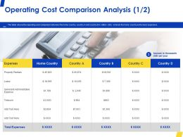 Operating Cost Comparison Analysis Expenses Ppt Powerpoint Presentation Infographics Format Ideas